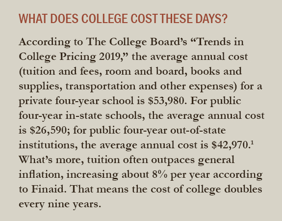 What Does College Cost